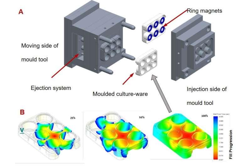 The design, construction and characterization of new nanovibrational bioreactors for osteogenesis.
