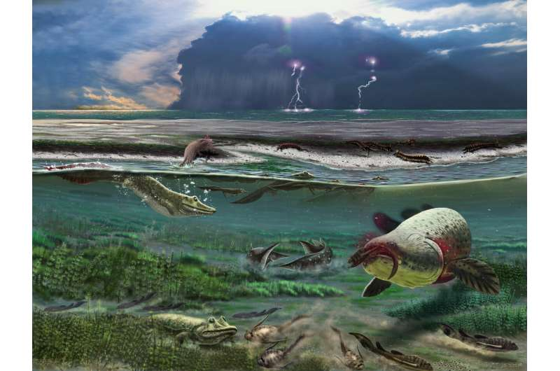The earliest well-preserved tetrapod may never have left the water