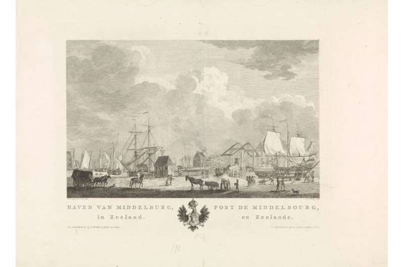 The impact of the slave trade on the Dutch economy
