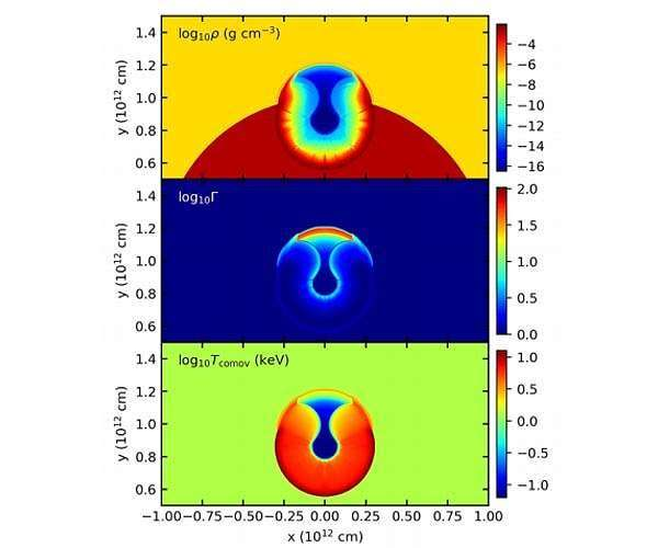 The role of a cavity in the hypernova ejecta of a gamma-ray burst