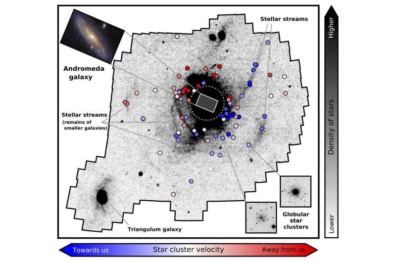 The violent history of the big galaxy next door