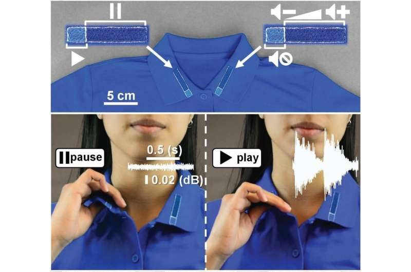 This designer clothing lets users turn on electronics while turning away bacteria