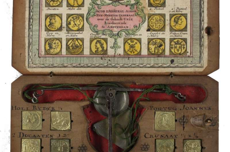 This set of hand scales from 1749 weighed and tested coins