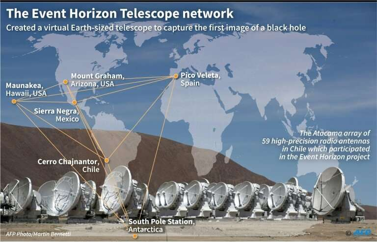This world map shows the network of telescopes which formed an earth-sized virtual telescope to capture the first image of a bla