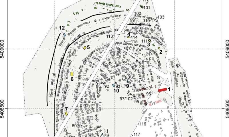 Tripolye 'mega-structures' were ancient community centers