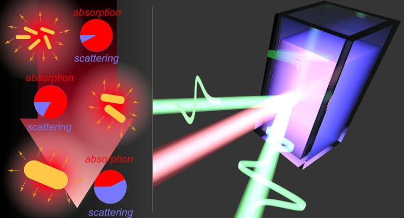 Turning light energy into heat to fight disease