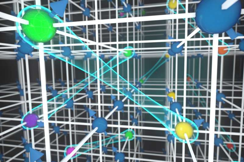 Turning water into ice in the quantum realm