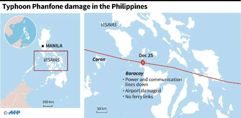 Typhoon damage in the Philippines