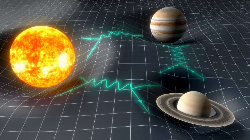 Using an accurate measurement of the parameters of planetary bodies to constrain the mass of the graviton