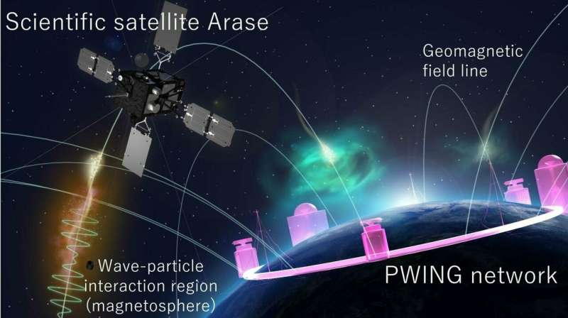 Visualization of regions of electromagnetic wave-plasma interactions surrounding the Earth