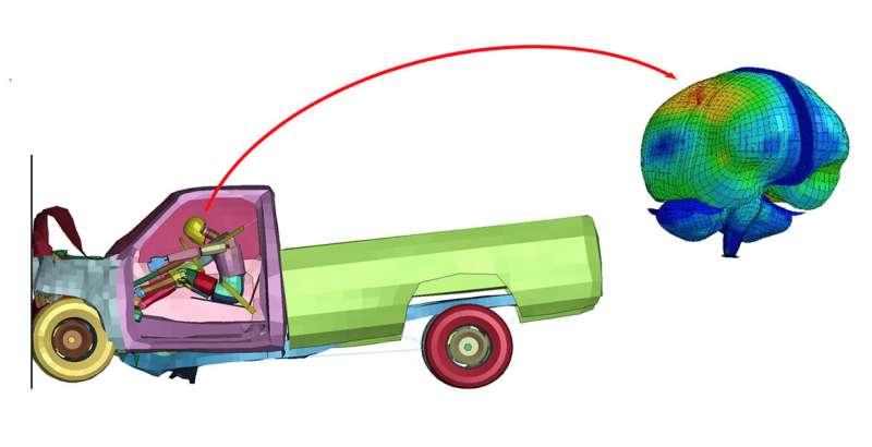 Which car crashes cause traumatic brain injury?