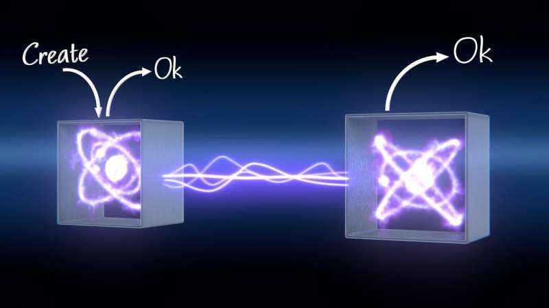 World's first link layer protocol brings quantum internet closer to a reality