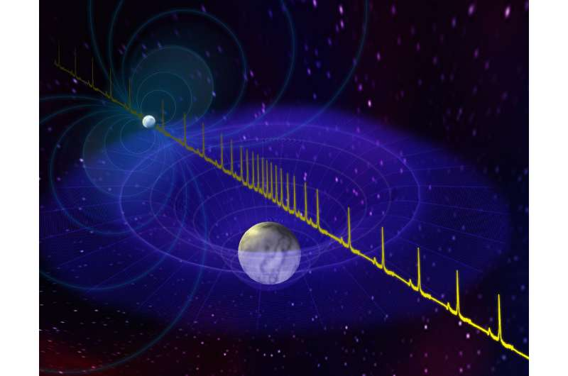 WVU astronomers help detect the most massive neutron star ever measured