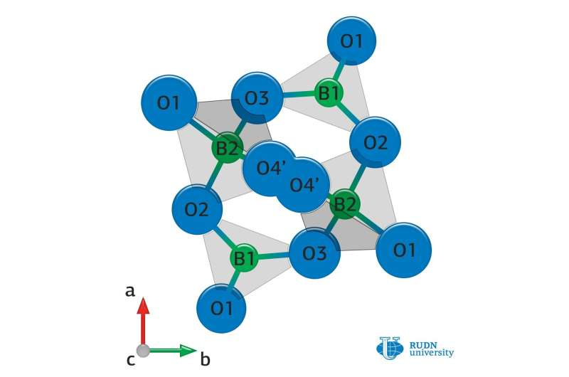 RUDN University chemists discovered the mechanism of radiation instability of lithium tetraborate