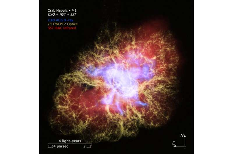 Electron-eating neon causes star to collapse