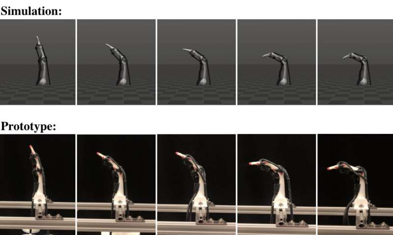 A biomimetic robotic finger created using 3-D printing