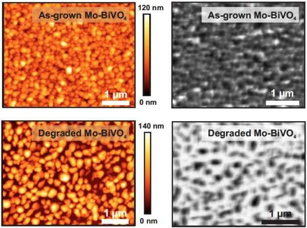 A closer look at water-splitting's solar fuel potential