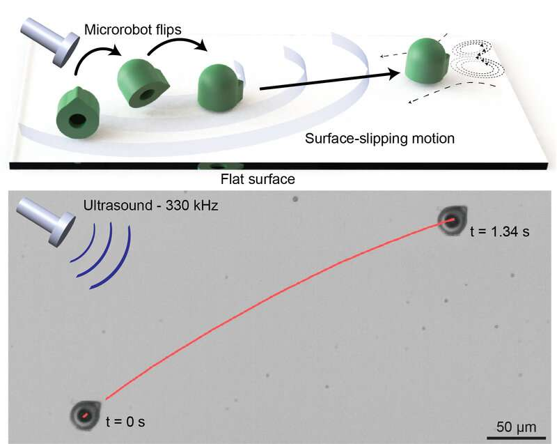 **Acoustically driven microrobot outshines natural microswimmers