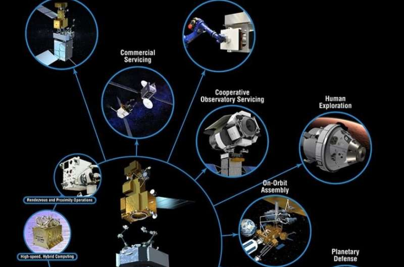 An upcoming mission is going to assemble and manufacture a communications antenna and beam in space