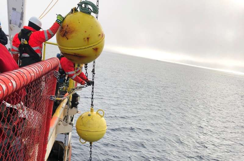 Arctic ocean moorings shed light on winter sea ice loss