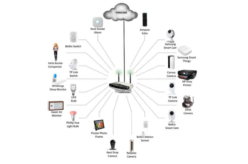 Are your devices spying on you? Australia's very small step to make the Internet of Things safer