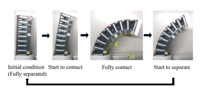 A soft robotic finger fabricated using multi-material 3D printing