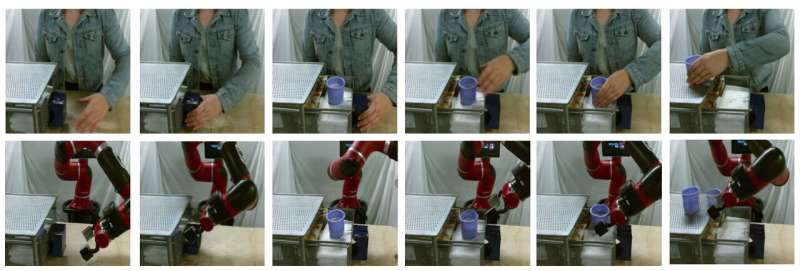 **AVID: a framework to enhance imitation learning in robots