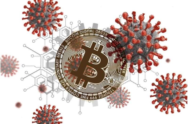 Bitcoin is COVID immune!