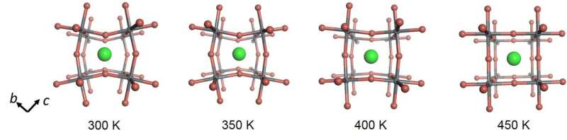 Blue-emitting diode demonstrates limitations and promise of perovskite semiconductors