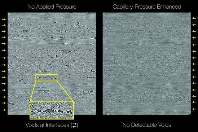 Carbon nanotube film produces aerospace-grade composites with no need for huge ovens or autoclaves
