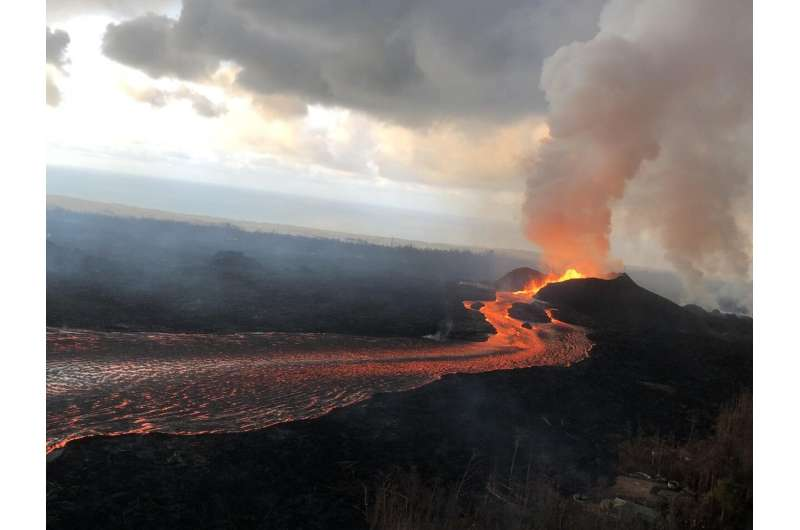 Cascading events led to 2018 Kīlauea volcanic eruption, providing clues for forecasting