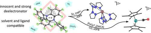 Chemists produce new oxidants as a tool for preparative chemistry