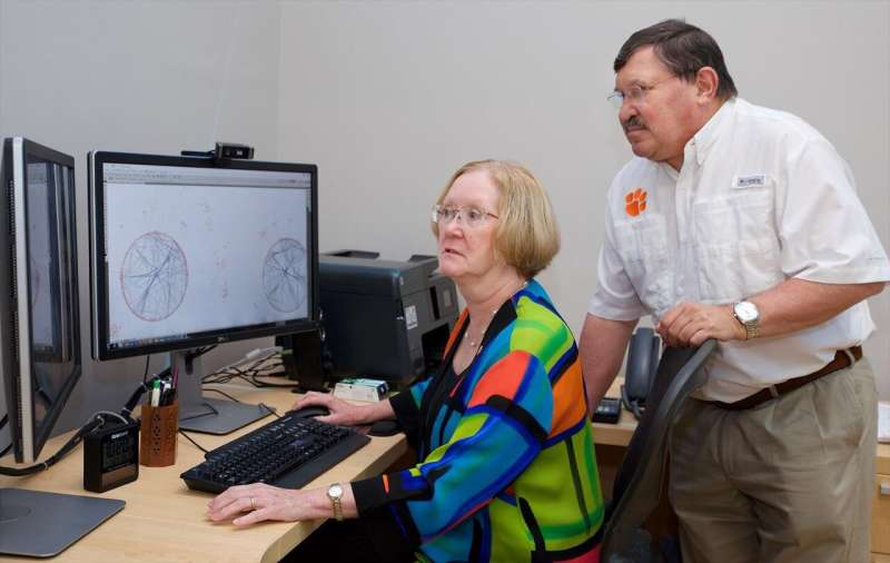 Clemson geneticists zeroing in on genes affecting life span