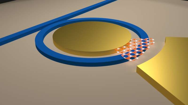 Columbia team discovers new way to control the phase of light using 2D materials