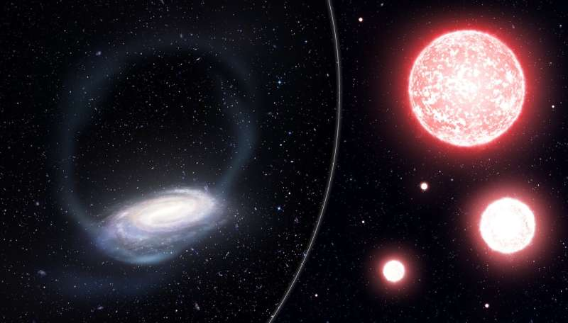 """Discovered: Remnant of ancient globular cluster that's """"the last of its kind"""""""