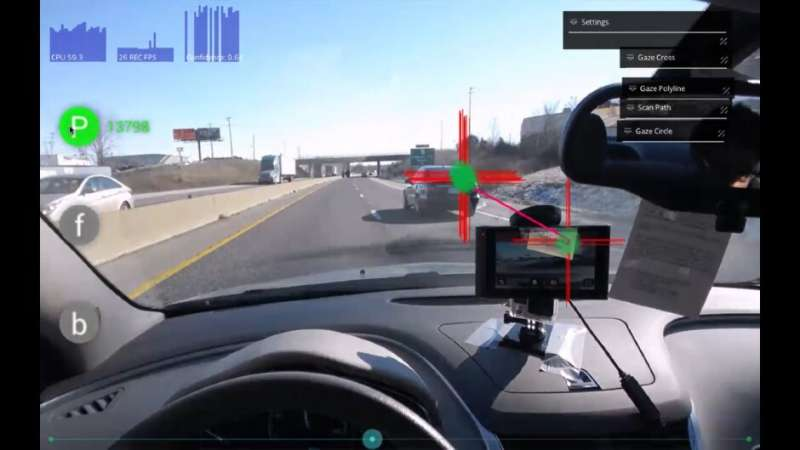 Drivers respond to vehicle pre-crash warnings with levels of attentive 'gaze'