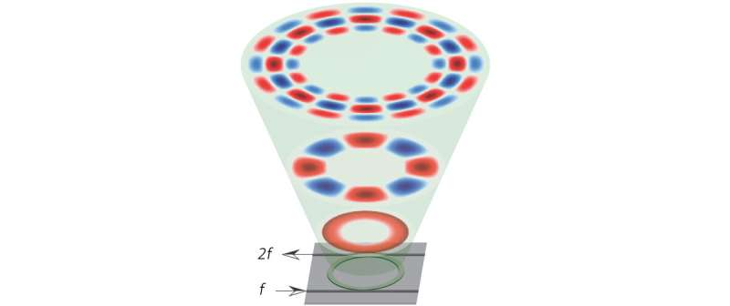 Enhanced frequency doubling adds to photonics toolkit