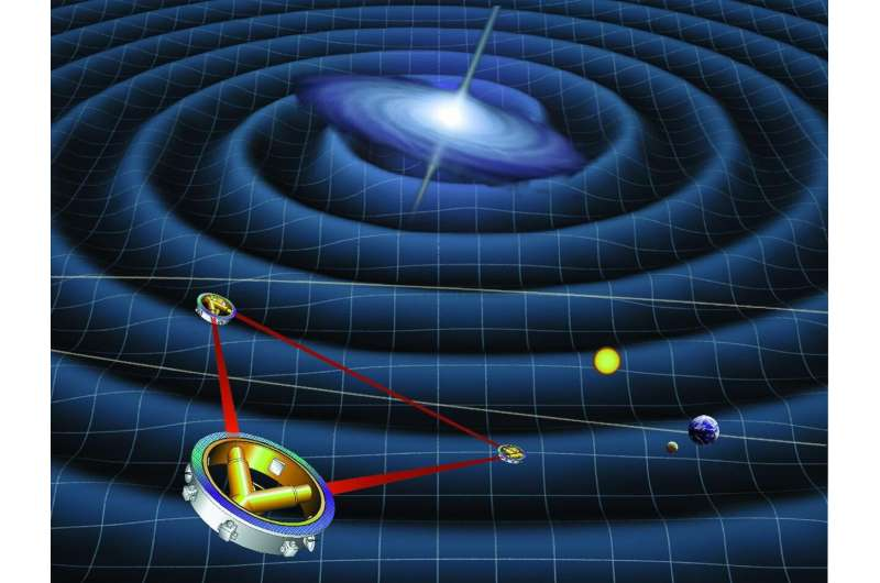 Future space detector LISA could reveal the secret life and death of stars