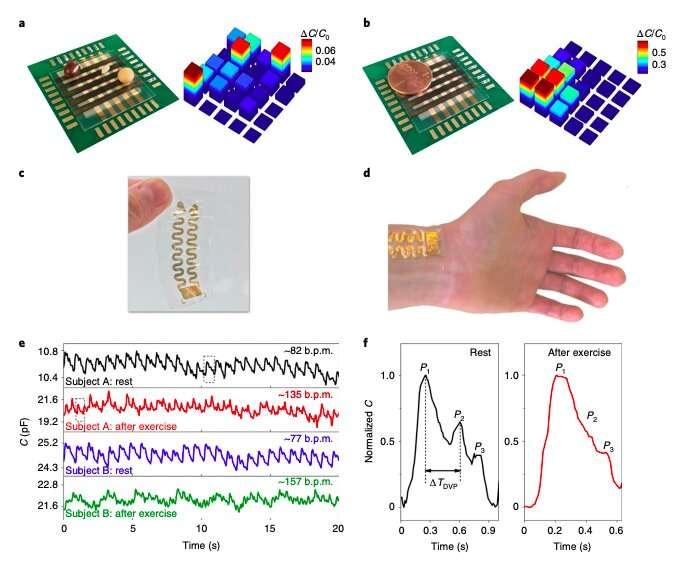 Highly sensitive pressure sensors for robotics and healthcare applications