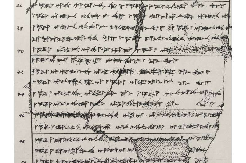 Hittite cuneiform scripts will go online