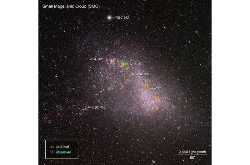 Hubble launches large ultraviolet-light survey of nearby stars
