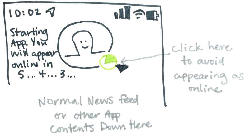 'I saw you were online': How online status indicators shape our behavior