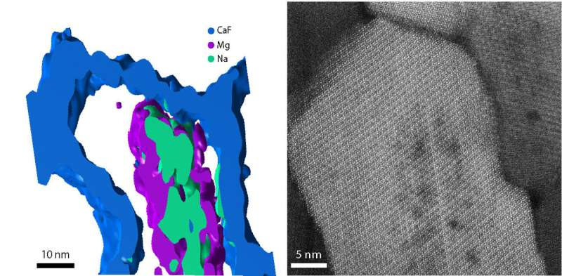 Materials scientists drill down to vulnerabilities involved in human tooth decay