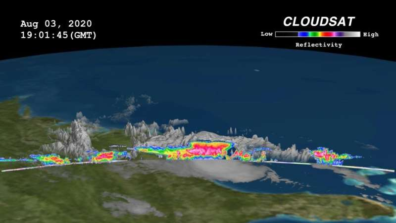 NASA's cloudsat takes a slice from tropical storm Isaias