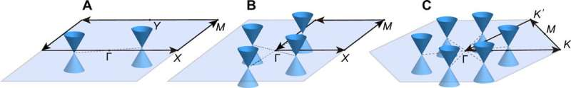 New classes of topological crystalline insulators having surface rotation anomaly