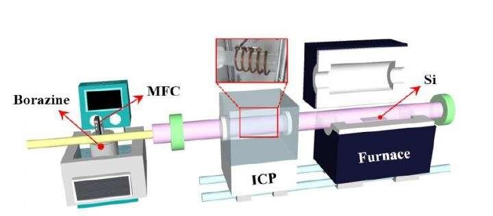New study unveils ultrathin boron nitride films for next-generation electronics