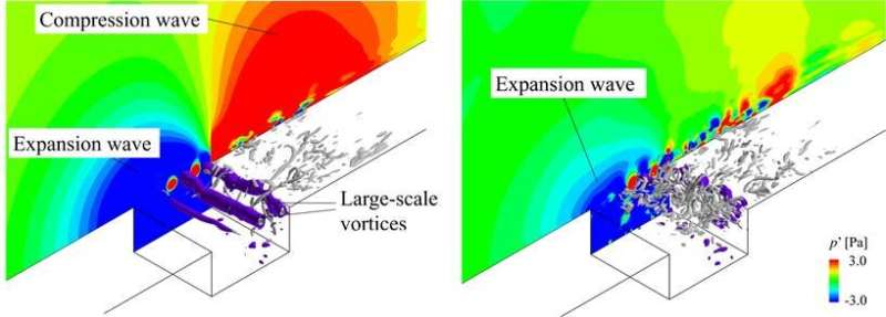 Noise reduction via intermittent control by utilizing a plasma actuator