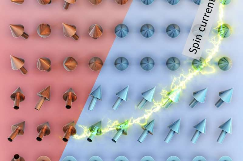 """NTHU Scientists Take a """"Spin"""" onto the MRAM"""