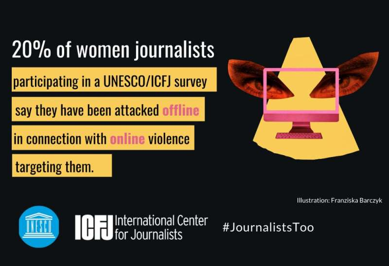 Online attacks on female journalists are increasingly spilling into the 'real world' – new research