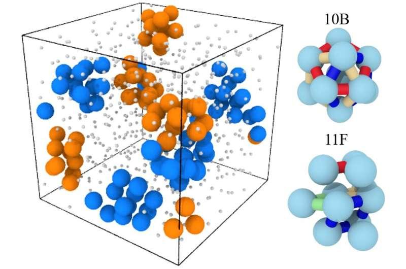 Ordering of atoms in liquid gallium under pressure